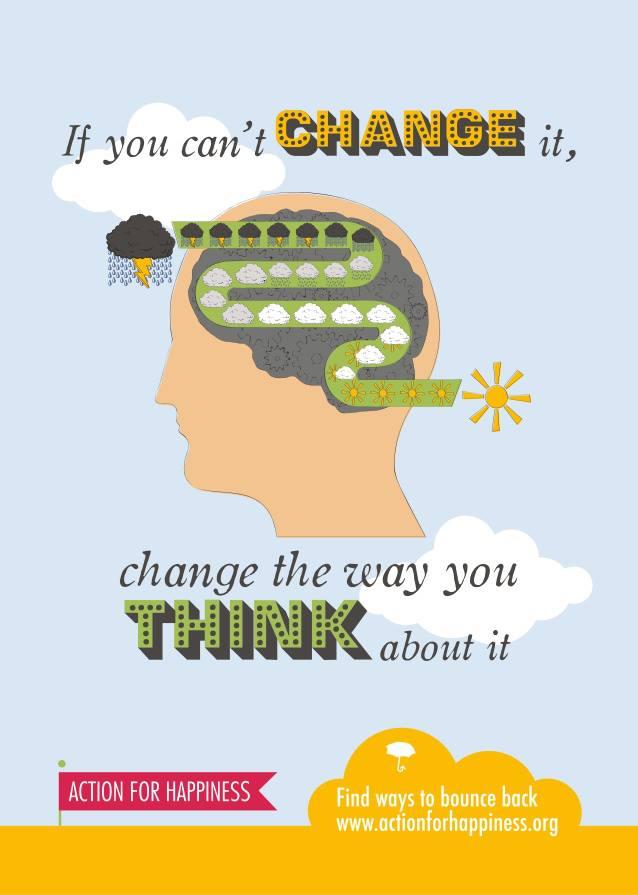 perspective change