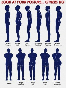 look at your posture