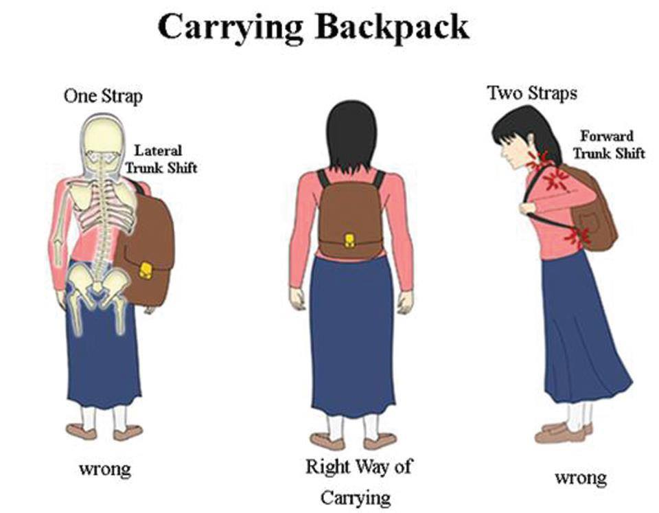 how we carry